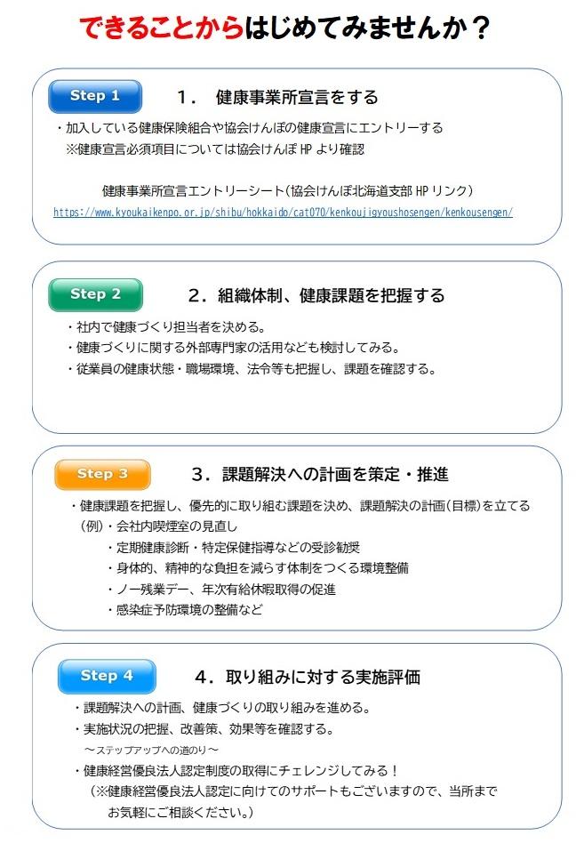 kenkoukeiei2